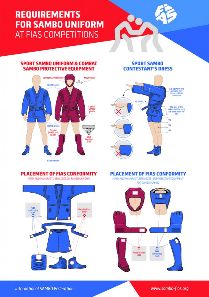 Requirements for SAMBO Uniform at FIAS Competitions - combat sambo